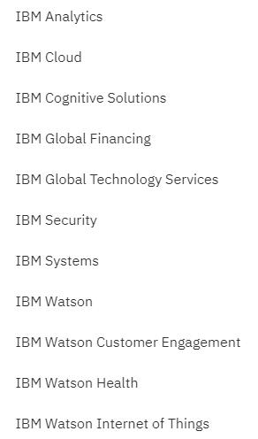 IBM Cert
