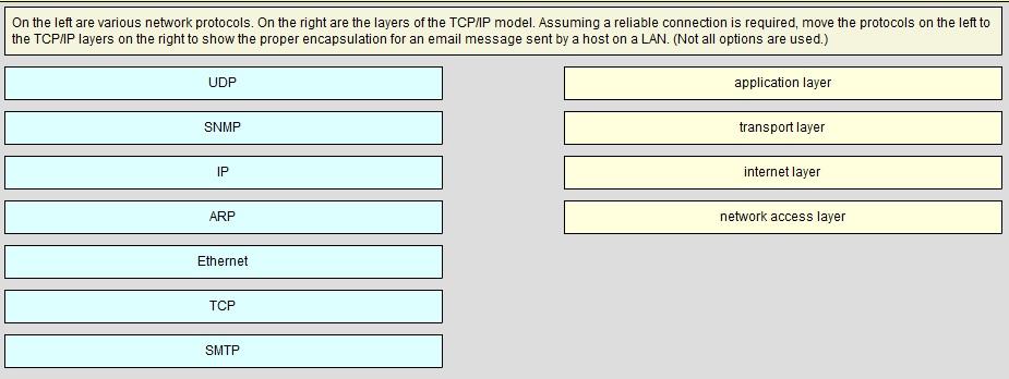 Cisco 100-101 Exam Tutorial, 100-101 Practice Questions, 100