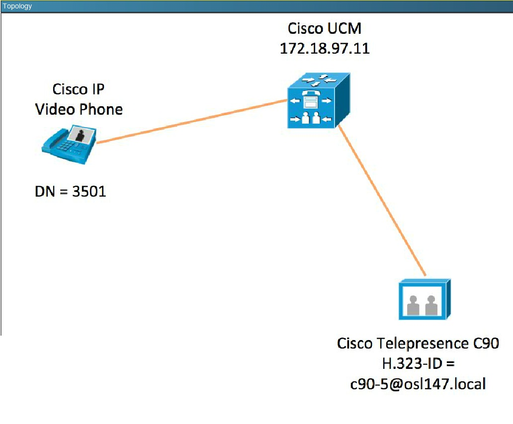 Exam-Labs 210-065 Questions and Answers: Cisco 210-065