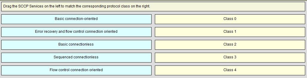 Cisco 600-210 Exam Tutorial, 600-210 Practice Questions, 100