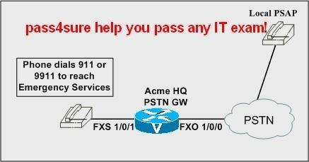 Cisco 640-460 Exam Tutorial, 640-460 Practice Questions, 100
