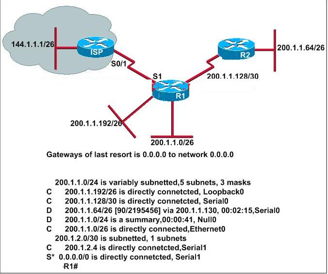 Cisco 640-816 Exam Tutorial, 640-816 Practice Questions, 100