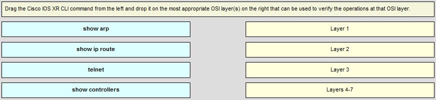 Cisco 640-875 Exam Tutorial, 640-875 Practice Questions, 100