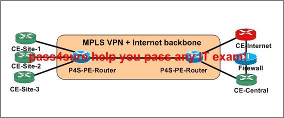 Vpn blocks rdp