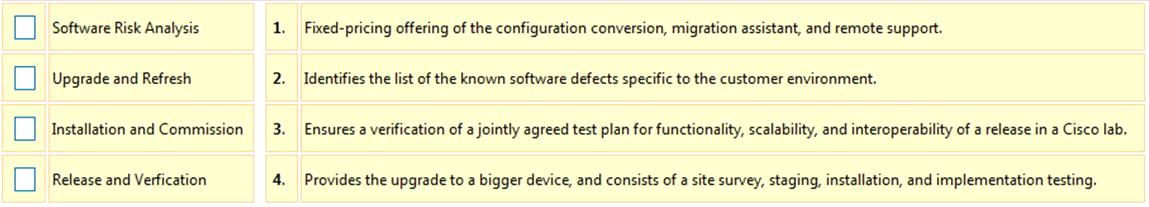 Cisco 650-756 Exam Tutorial, 650-756 Practice Questions, 100