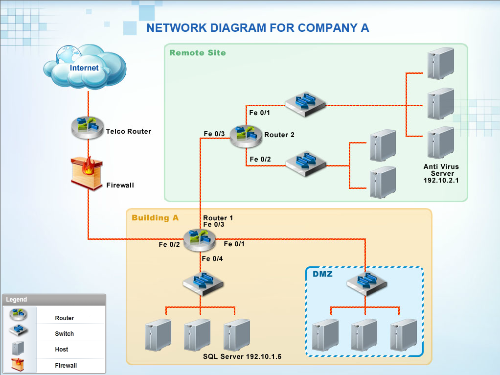 exam-labs cas-002 questions and answers: comptia cas-002 ... draw a diagram of a heat engine comptia a diagram