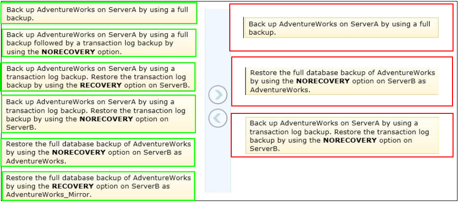 Microsoft 70-462 question 11 explanation
