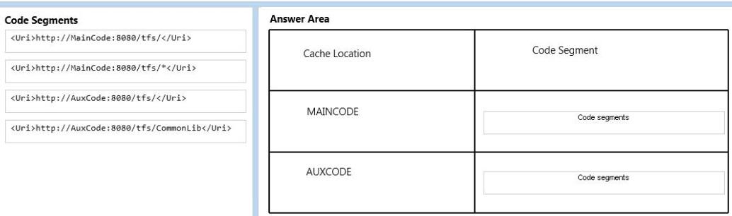 Microsoft 70-496 Exam Tutorial, 70-496 Practice Questions
