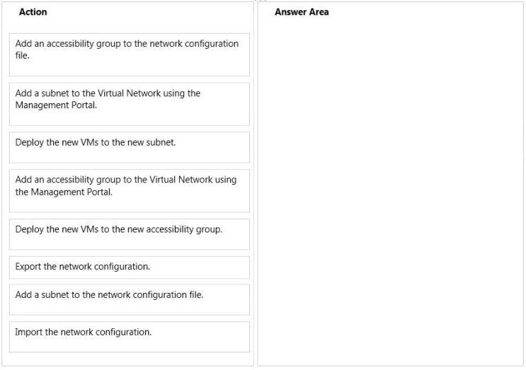 Microsoft 70 533 Exam Tutorial 70 533 Practice Questions 100 Free
